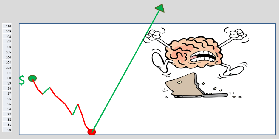 Image - your trading brain finally pulls the plug on trading losses